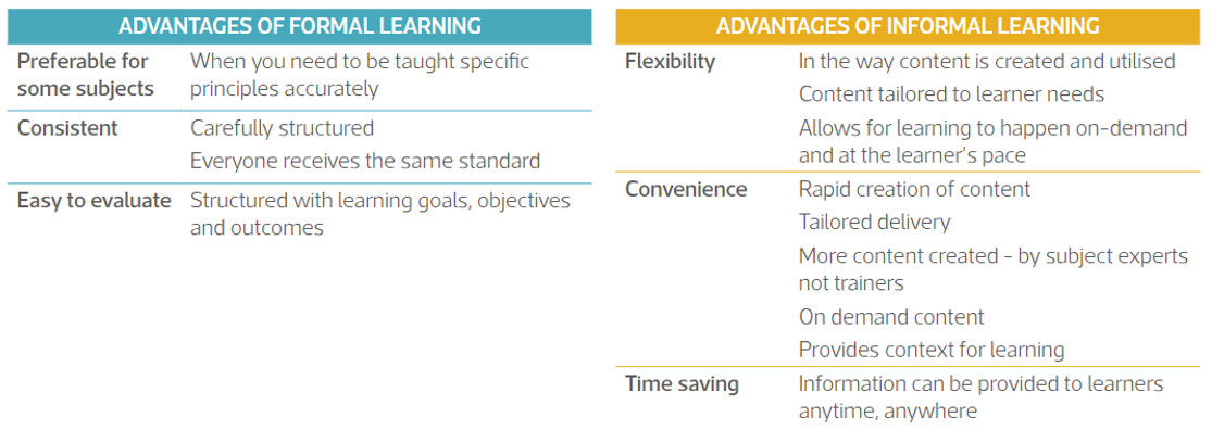 advantages of formal learning